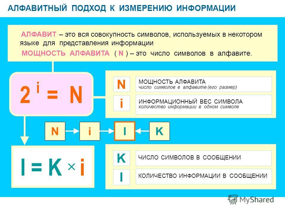Что такое мощность алфавита :: syl.ru