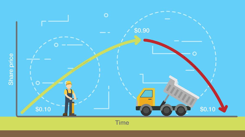 Схемы pump and dump в криптовалютах: как это работает и можно ли на этом заработать?
