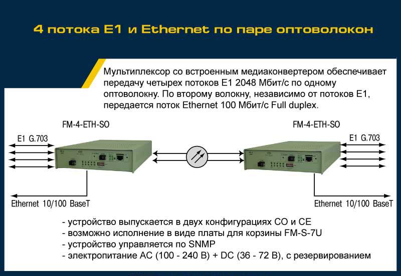 Мультиплексор - это... мультиплексоры и демультиплексоры :: syl.ru