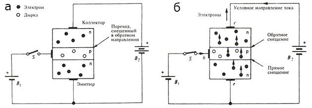 Транзистор простыми словами, принцип работы и устройство