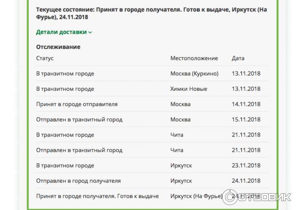 Отстой под названием сдэк! (3 фото): отзывы о сдэк - первый независимый сайт отзывов россии