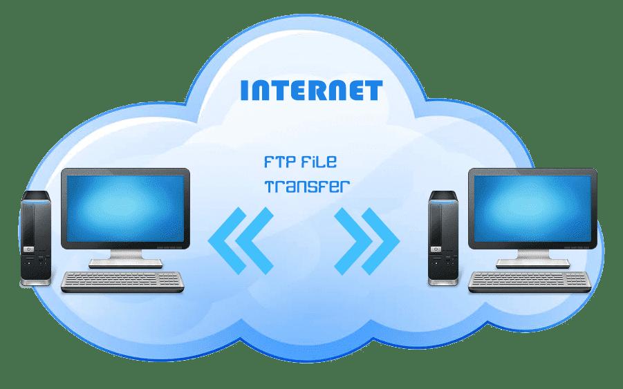 Протоколы sftp и ftps