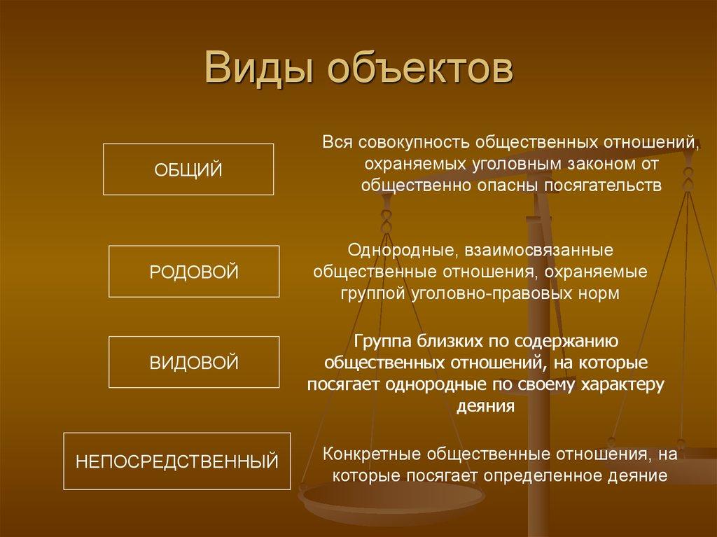 Состав ⚠️ преступления: понятие, признаки, элементы, виды, функции