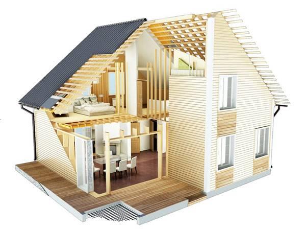 Что такое каркасный дом? особенности и типы домов, порядок возведения, преимущества