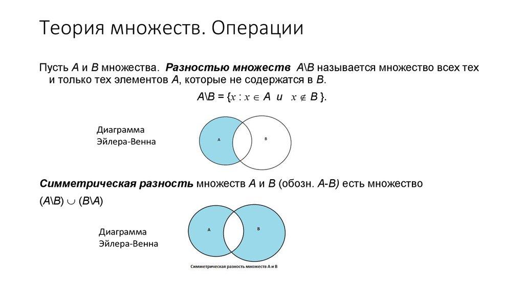 Множества: понятие, определение, примеры