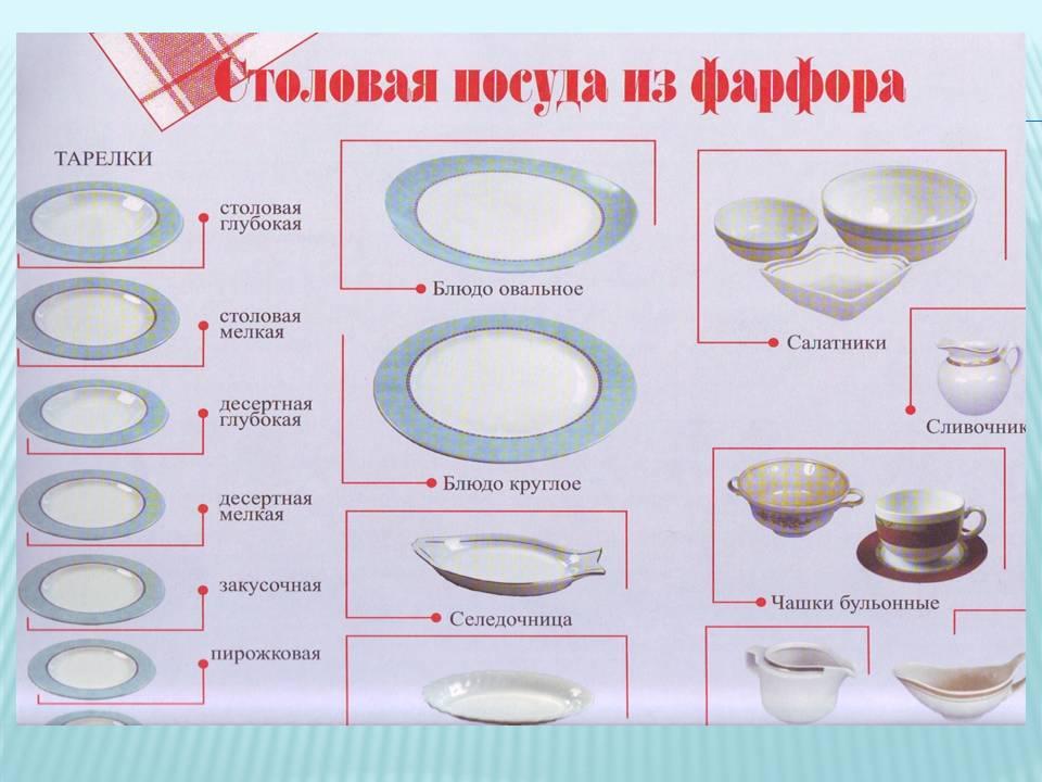 Что такое фаянс и как делают фаянсовую посуду?