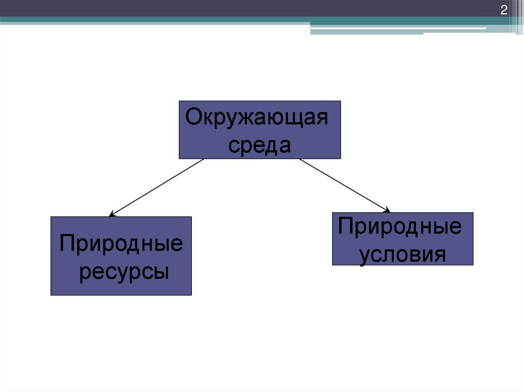 Социально-экономическая география иванова с.а.