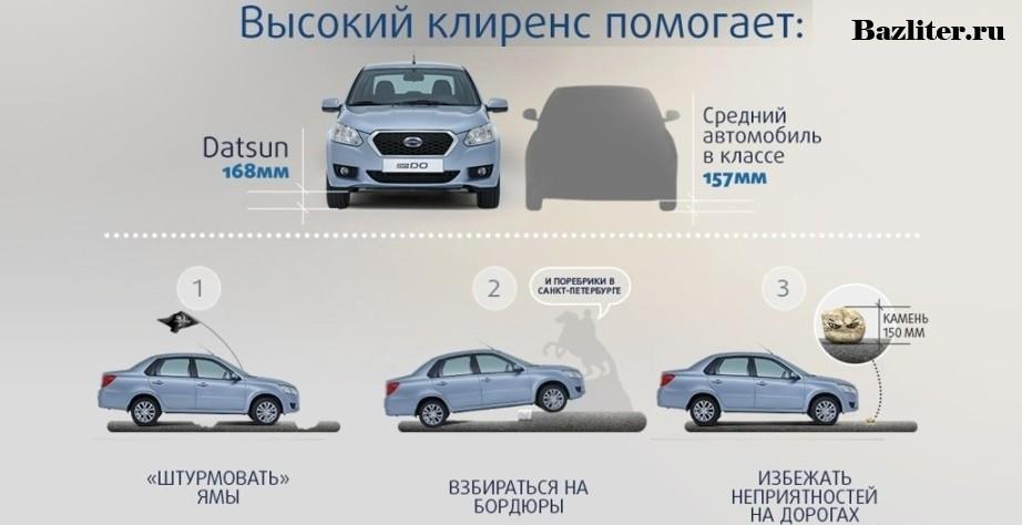 Дорожный просвет автомобилей ✔ таблица дорожного просвета
