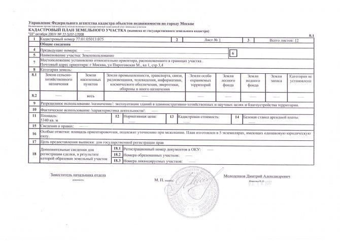 Кадастровый паспорт земельного участка: что это такое и для чего он нужен, срок действия и возможность внесения изменений