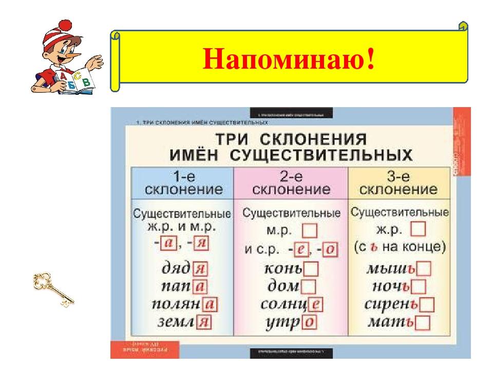 Склонение существительных – как определить три склонения имен существительных, таблица 4 класс