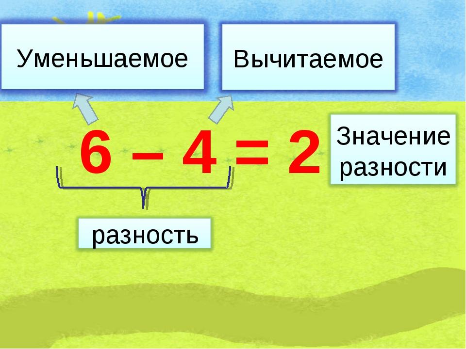 Что такое разность чисел: уменьшаемое, вычитаемое, разность — правило