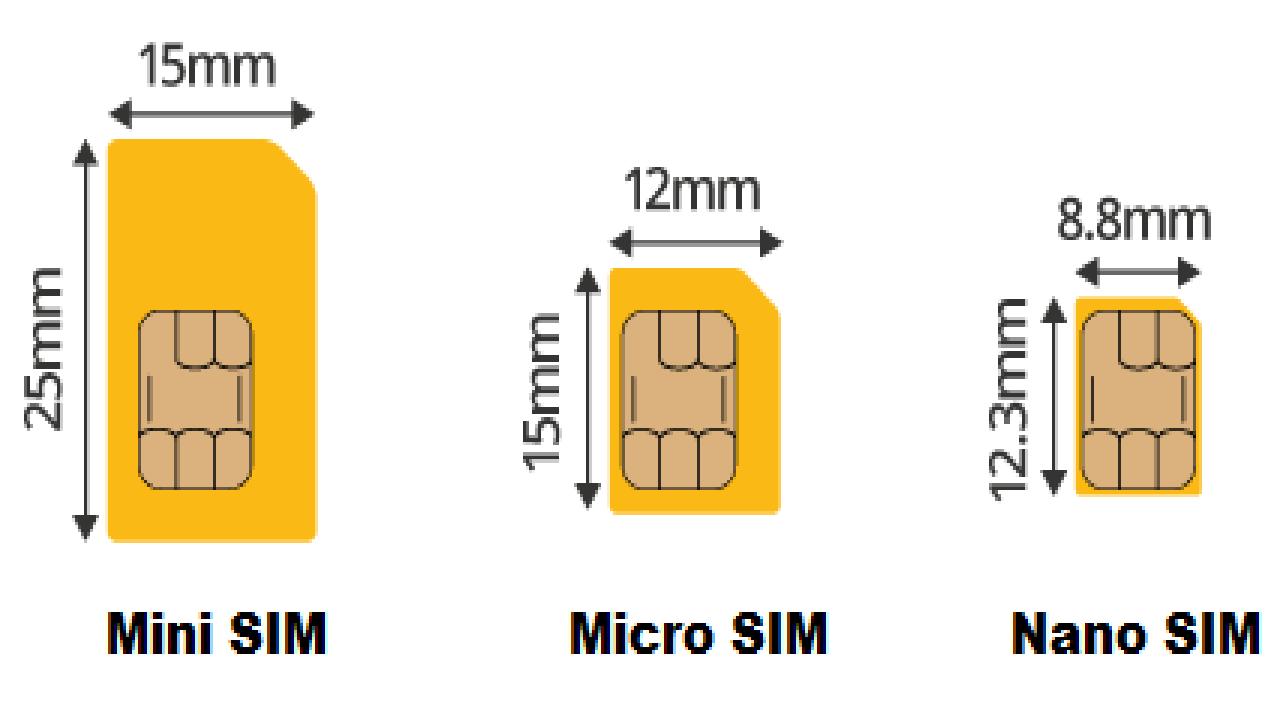 Nano-sim: что это такое, ее размеры