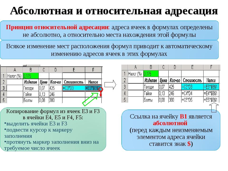 Форматы команд и адресация в эвм