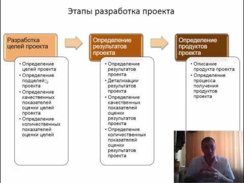 Менеджер проекта и менеджер продукта: главные отличия профессий