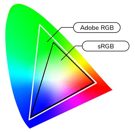 Что такое rgb и как используется?