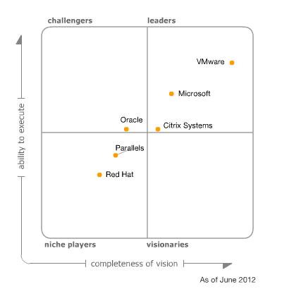Сравнение семи популярных платформ для вебинаров и конференций / блог компании leader-id / хабр