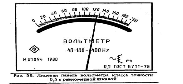 Гост 11709-81