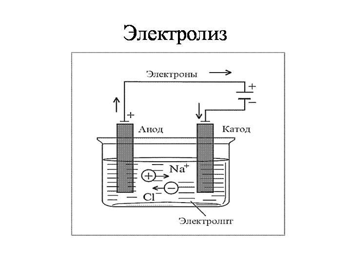 Анод — википедия с видео // wiki 2