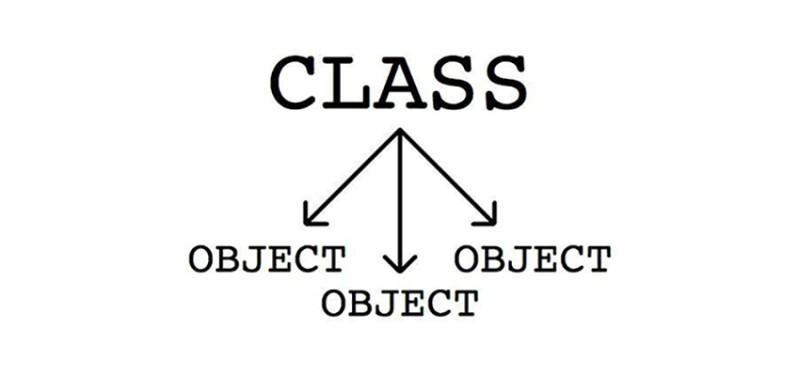 Что такое классы