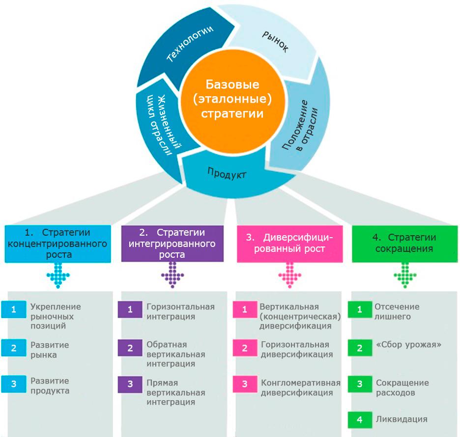В чём отличие ит- и диджитал-профессий: цифровая трансформация и мнения экспертов
