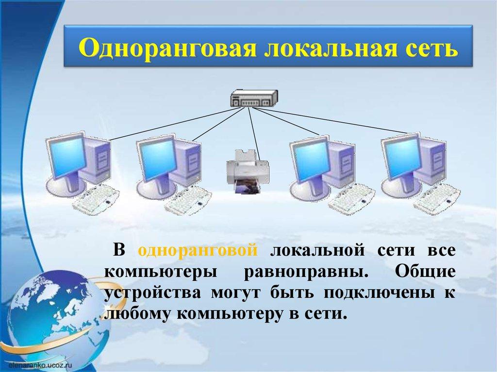 Понятие и виды локальных вычислительных сетей