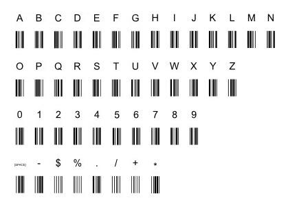 Регистрации штрих-кодов - полная инструкция за 5 минут