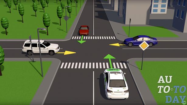 Нерегулируемый перекресток: правила проезда. определение типа перекрестка