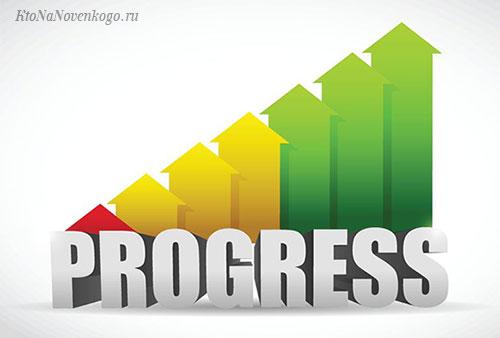 Прогресс и регресс - два направления развития сложных общественных систем