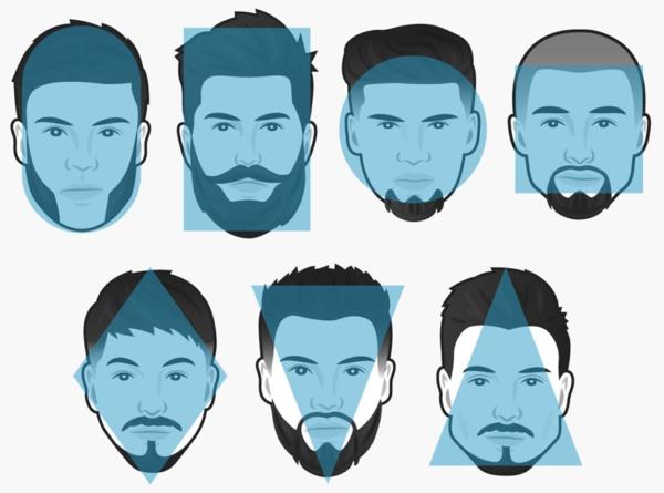 Борода эспаньолка – фаворит модных мужских украшений в 21 веке