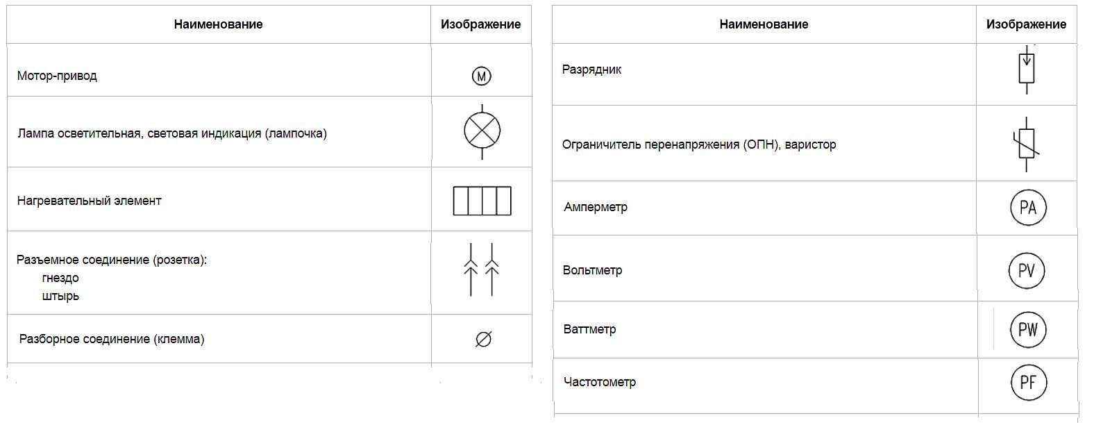 Gnd на схеме что означает. в обозначениях электрических схем что обозначает gnd и acc