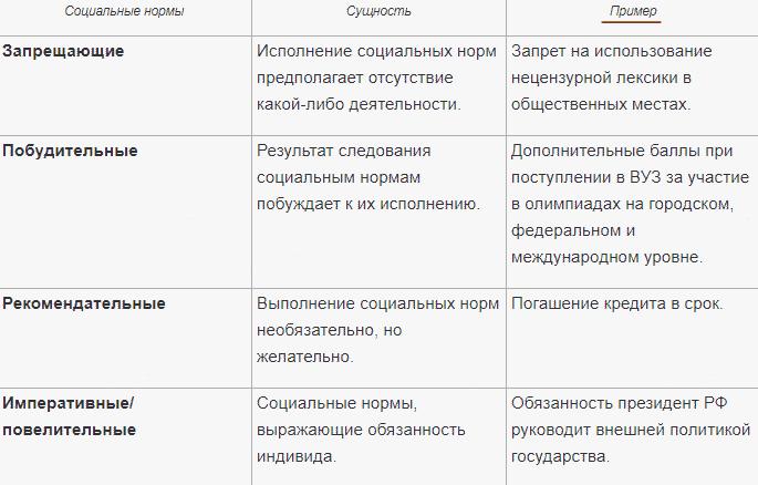 ᐉ социальные отношения кратко. понятие и виды социальных связей ➡ klass511.ru