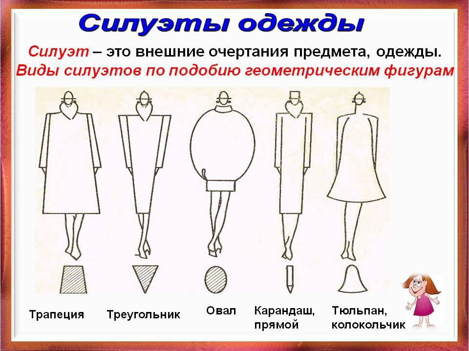 Какие бывают силуэты в одежде