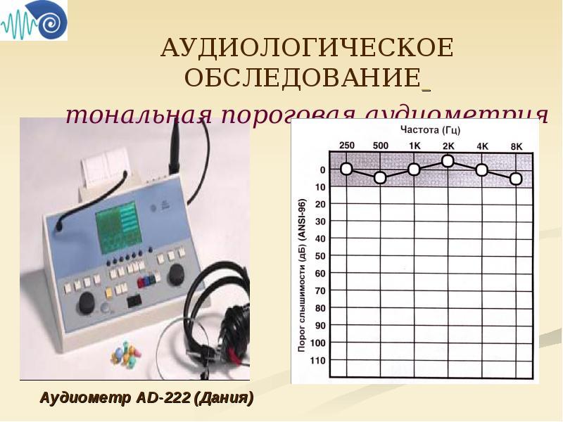 Особенности проведения аудиометрии у детей
