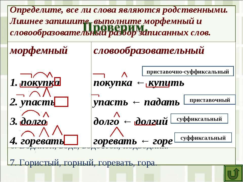Морфемный и словообразовательный разбор конкретного слова: что это такое – примеры | tvercult.ru