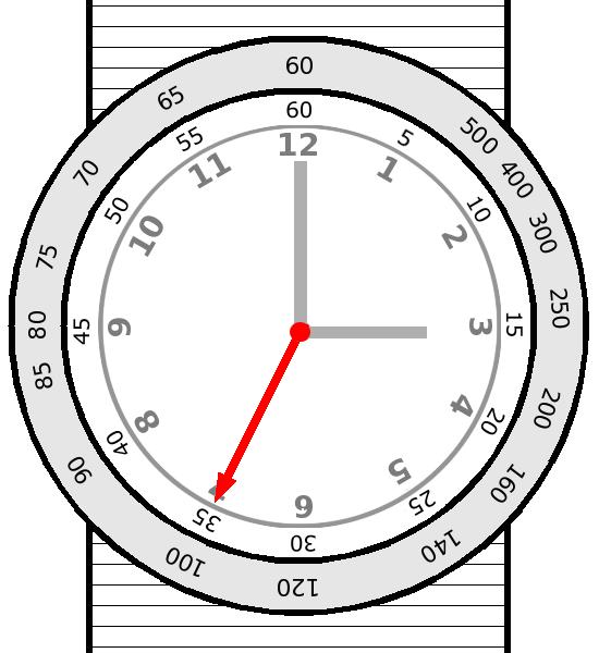 Как пользоваться тахометром на часах? принцип его работы