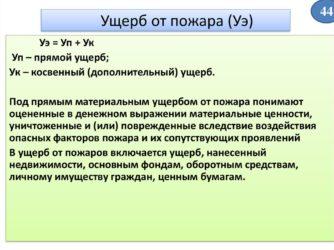 Прямой ущерб: понятие, оценка и возмещение :: businessman.ru