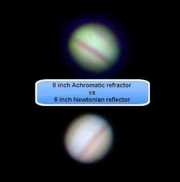 Рефлектор (телескоп) — википедия. что такое рефлектор (телескоп)