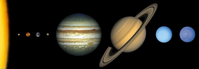 Солнечная система — какие в ней планеты и как они расположены - узнай что такое