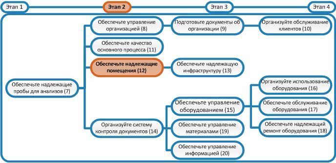 Контаминация – что это простыми словами? контаминация в медицине, микробиологии, в лингвистике. смешение стилей  – примеры