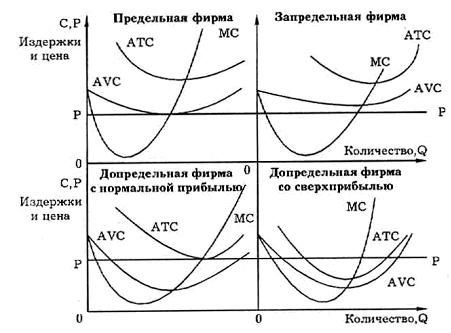Монополистическая конкуренция - monopolistic competition - qwe.wiki