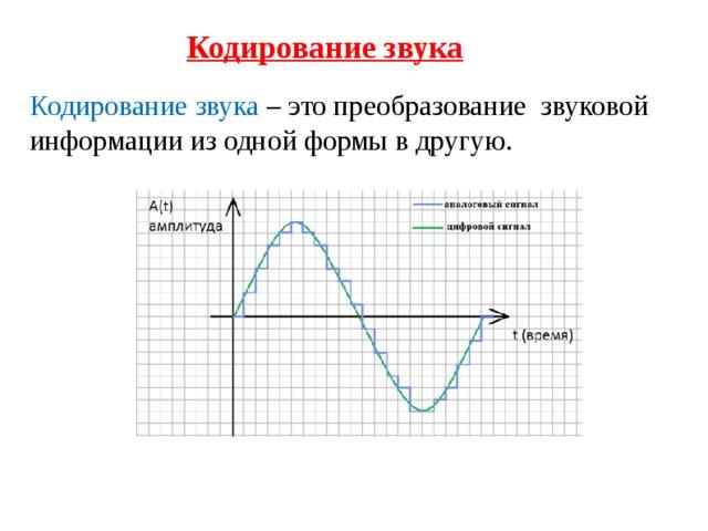 Уроки 13 - 16представление текста, изображения и звука в компьютере (§ 6)