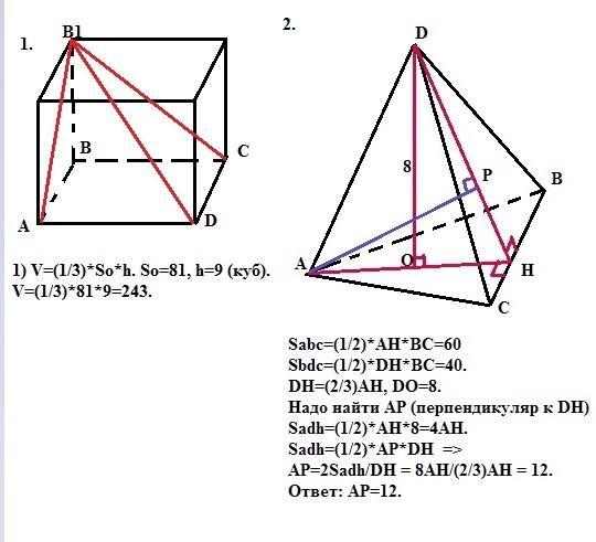 Куб – свойства, виды и формулы