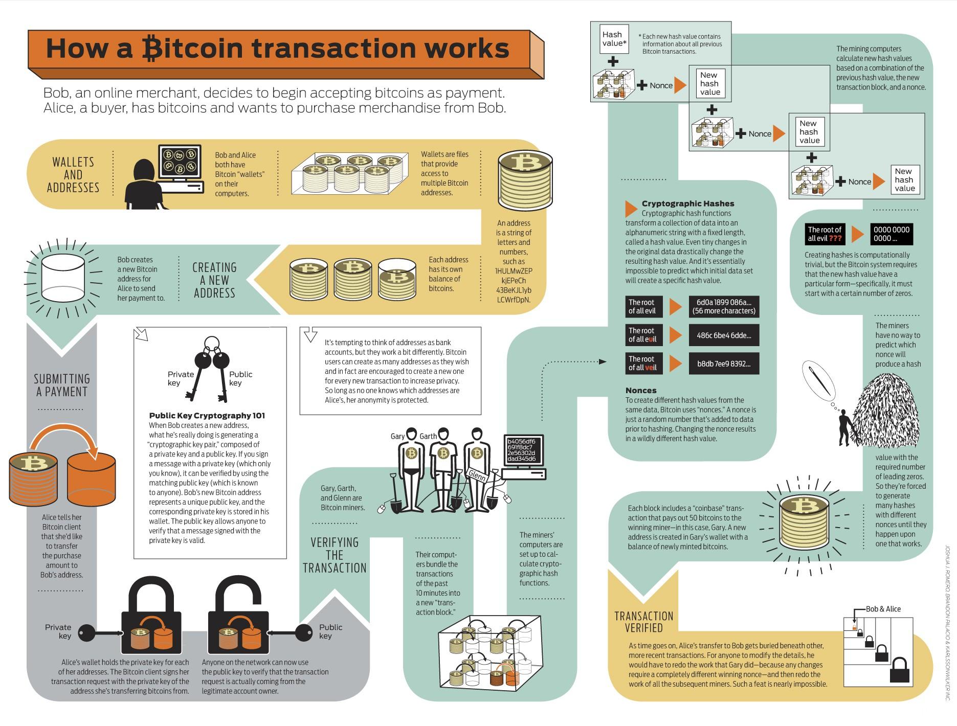 Криптовалюта простыми словами криптовалюта простыми словами