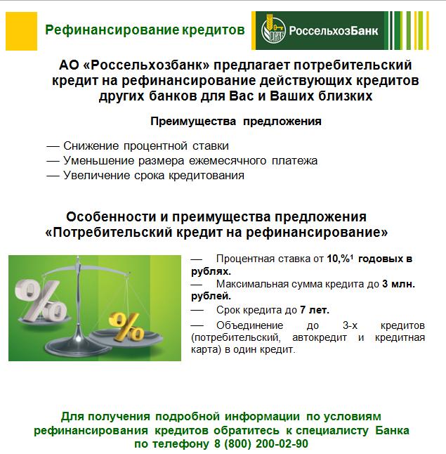 Рефинансирование кредита в сбербанке 2020, калькулятор рефинансирования