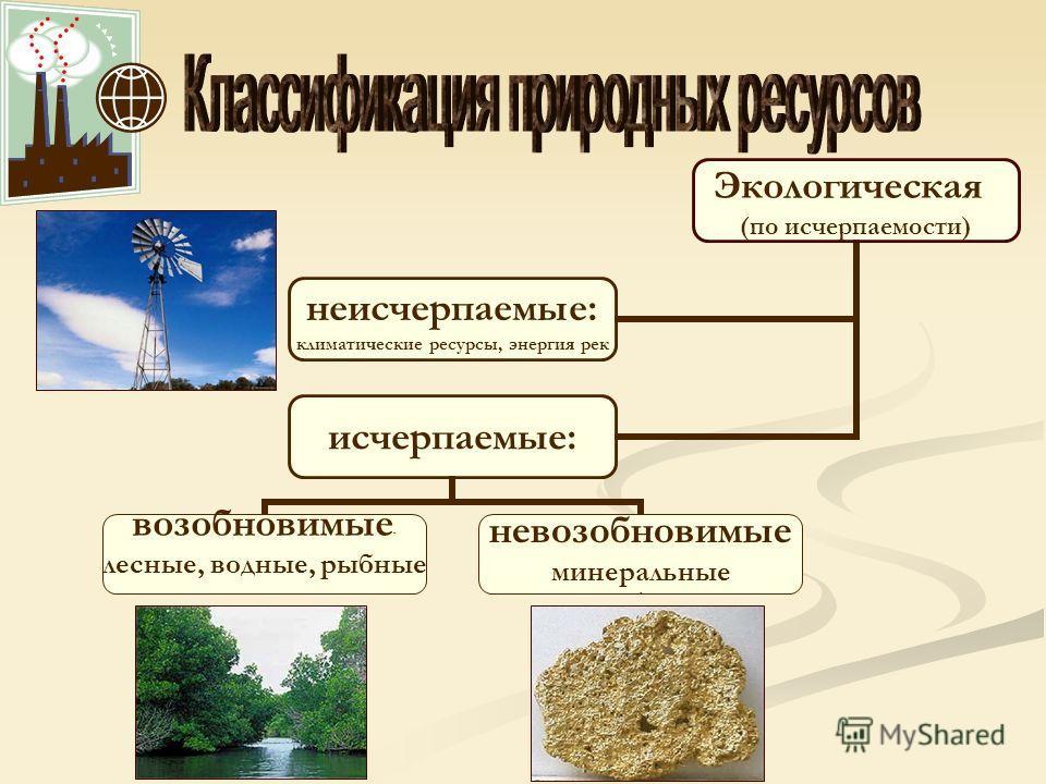 Природные неисчерпаемые ресурсы: виды, примеры