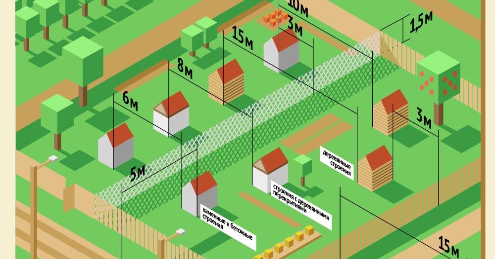 Правила землепользования и застройки: что это такое