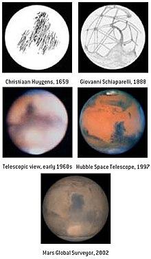 Планета марс интересные факты для детей