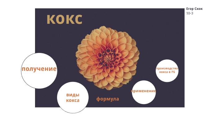 Производство кокса: технология и особенности :: businessman.ru