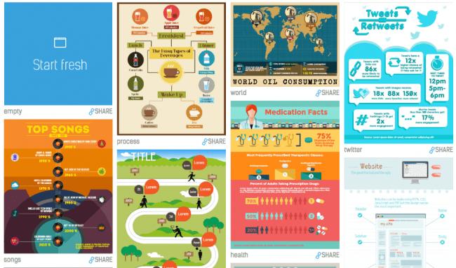 Какую пользу приносит инфографика | медиа нетологии: университет интернет-профессий