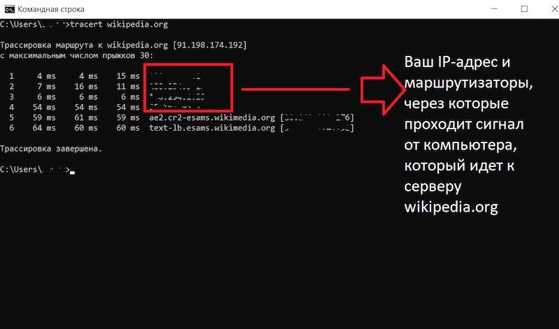 Как проверить пинг и сделать трассировку до сервера — ping и tracert в cmd | wiki hostiq.ua